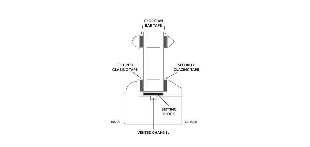 Drained and Vented Section Drawing